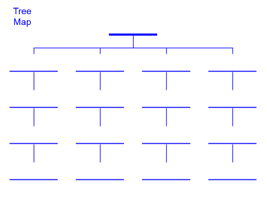 Tree Map Template Google Search