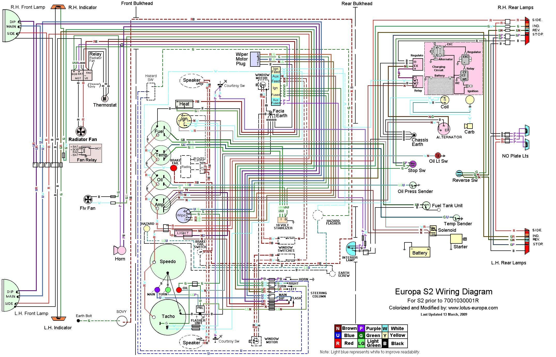 Renault Clio Wiring Diagram Manual Fresh Renault Clio
