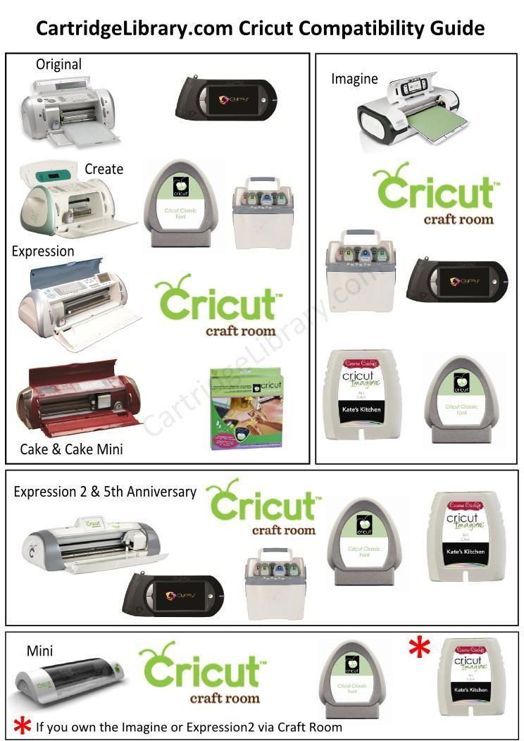 A Variety Of Articles On Compatibility Love Match Relationship Cricut Cricut Cartridges Cricut Cuttlebug