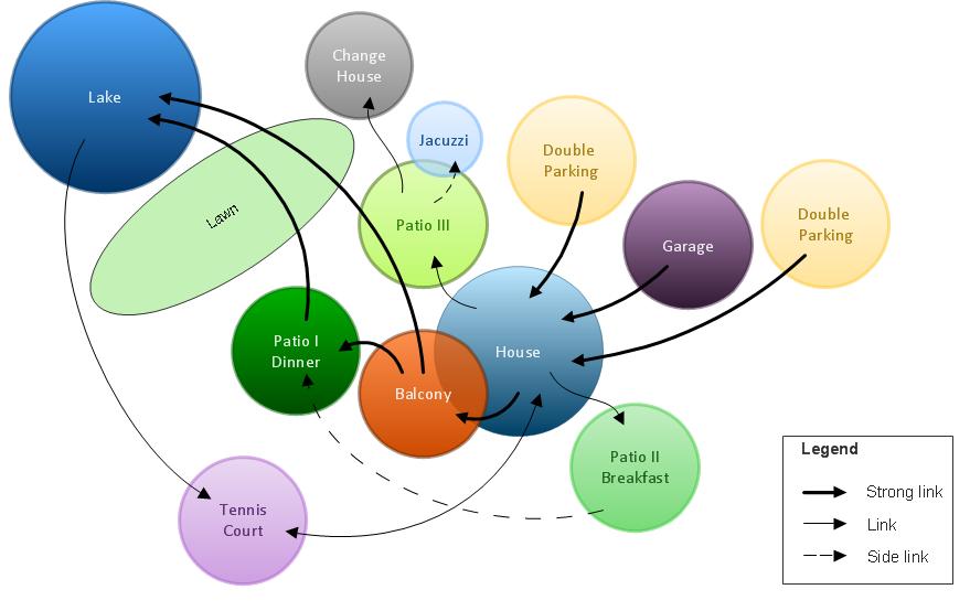 bubble diagrams landscape design infographics pinterest bubble rh pinterest com
