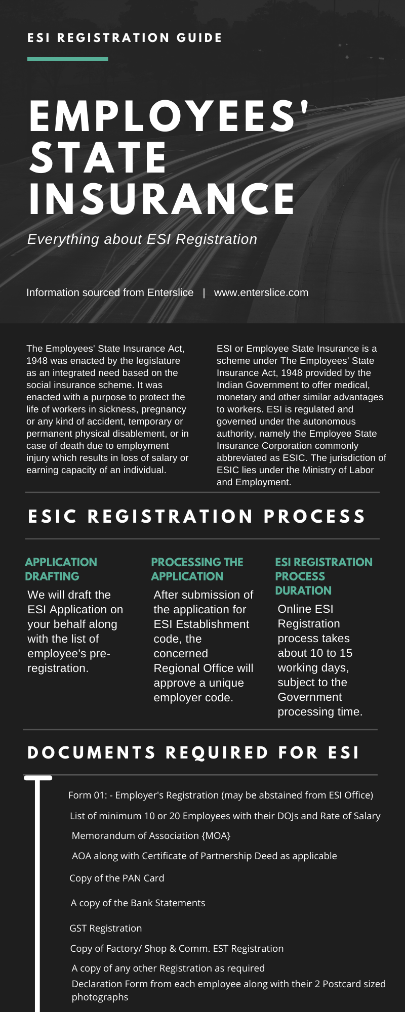 Registration of employers under ESI Act is fully online