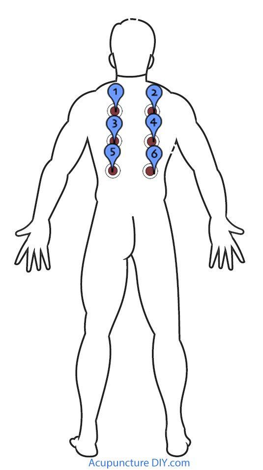 ízületi fájdalom don por ujjízületek kezelése ízületi gyulladás esetén