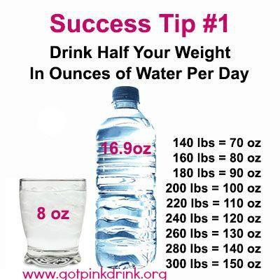 Fitnessblender fat loss