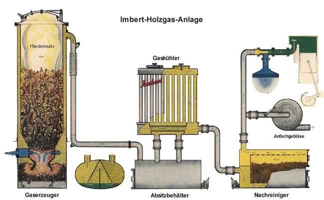 Wood Gas Generator >> Small Wood Gasifier Plans Gasifier Wood Gasifier