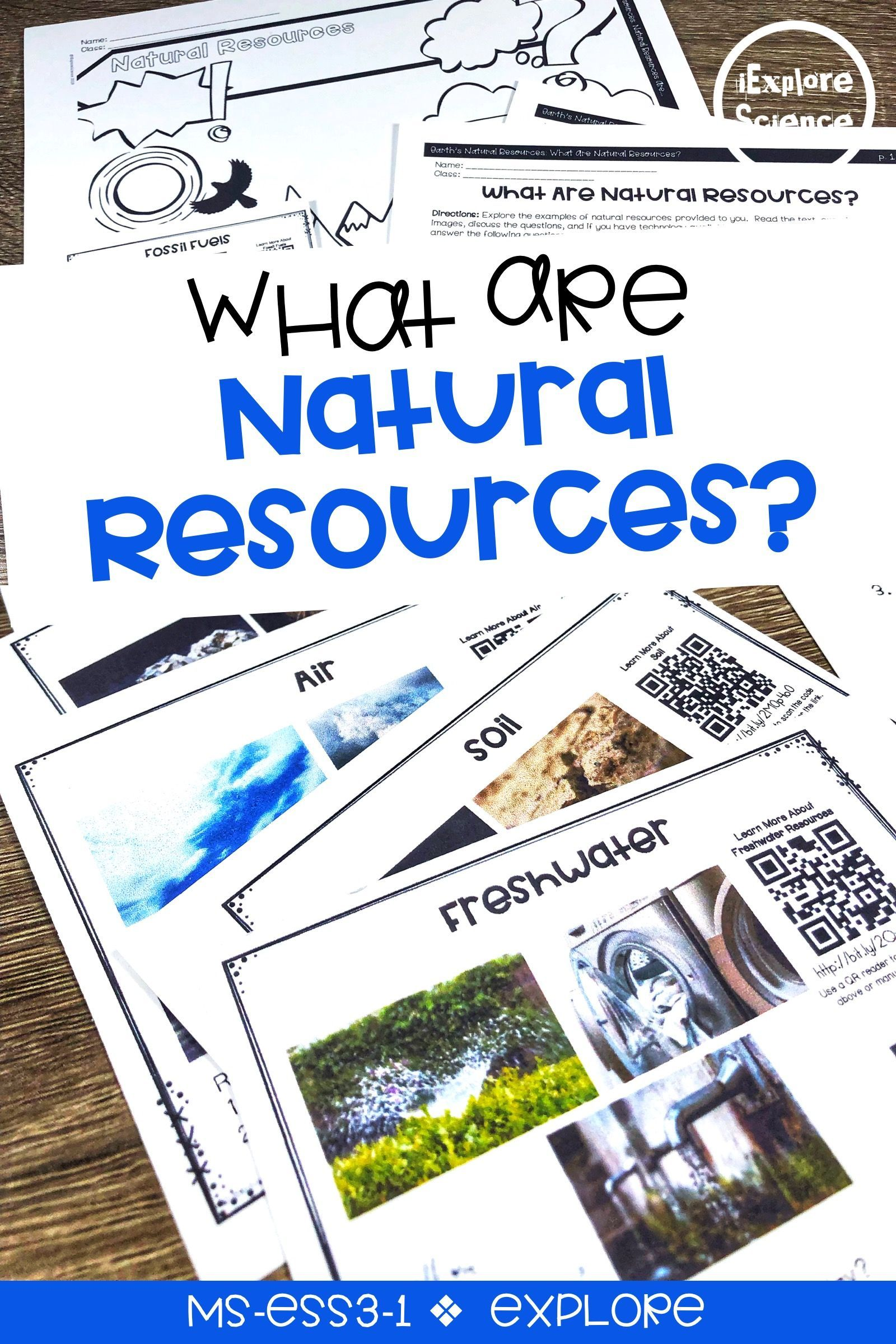 What Are Natural Resources Ms Ess3 1 5e Model Explore Explain Natural Resources Activities Earth And Space Science Teaching Vocabulary