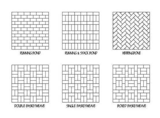 paver patterns | Outside | Pinterest | Paver patterns, Driveways and ...