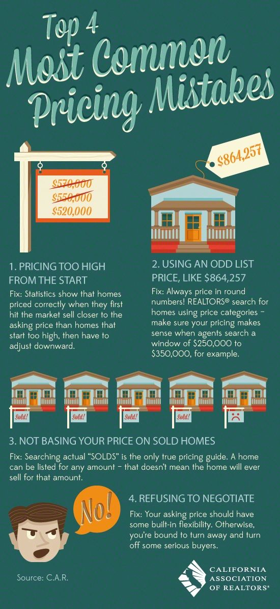 Looking To Sell Your Home Top 4 Most Common Pricing Mistakes Real Estate Infographic Real Estate Investing Selling House