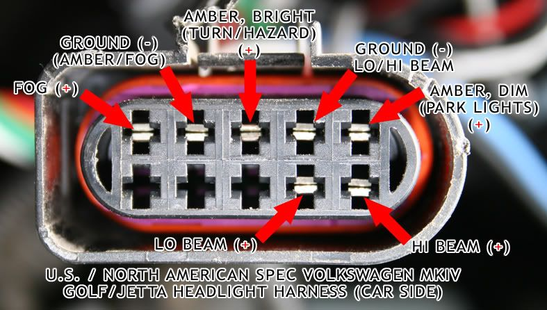 VWVortex  MK4 headlight wiring diagram | Jetta Tips & Hacks | Volkswagen, Lighting, Cars