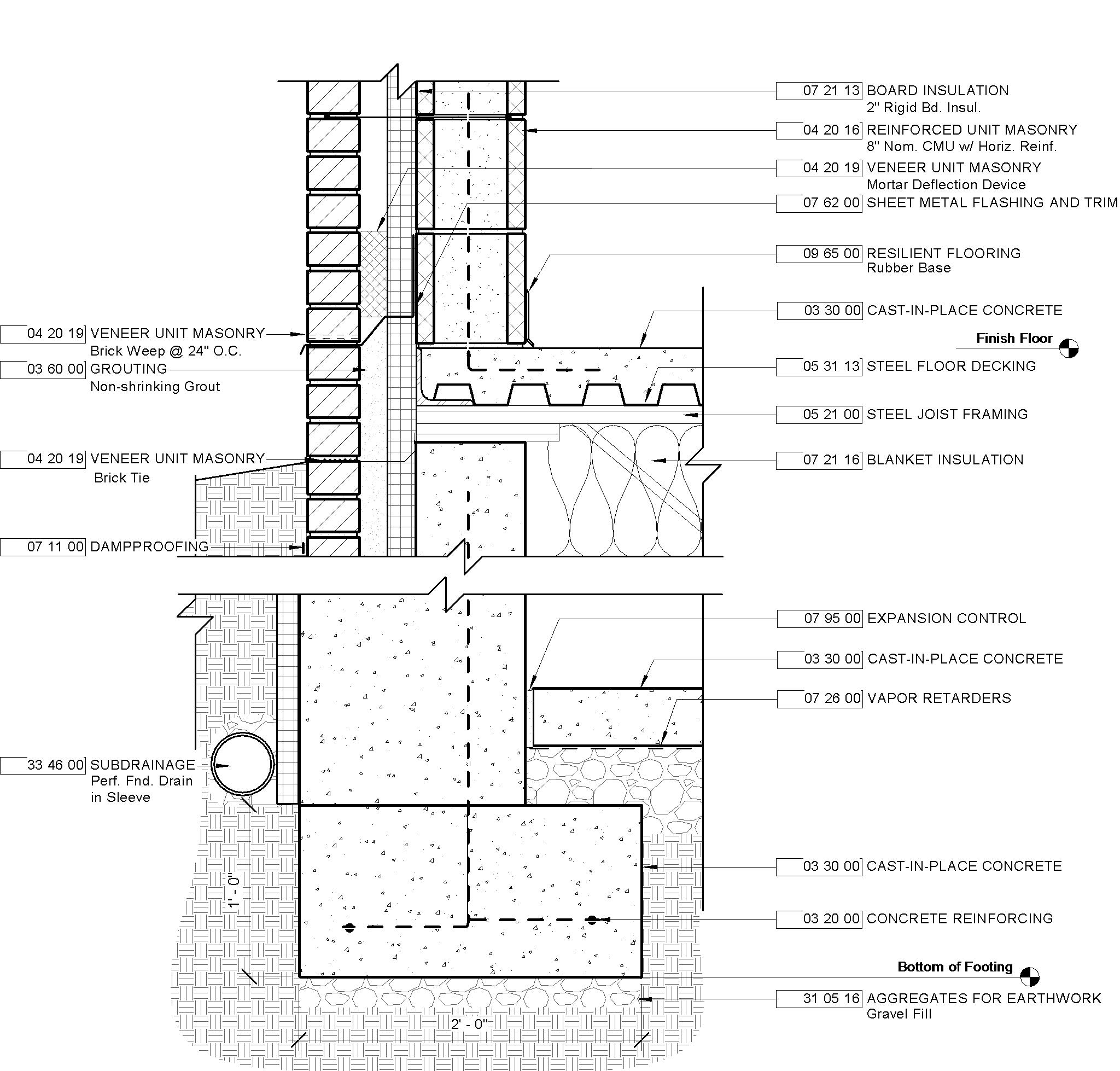 Detail Warehouse Revit Autodesk App Store Software