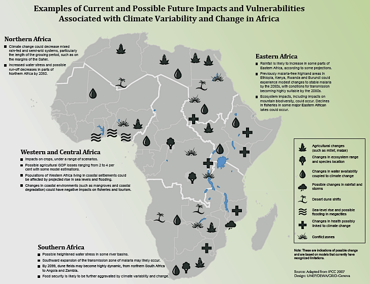 impact of climate change in africa - Google Search | For
