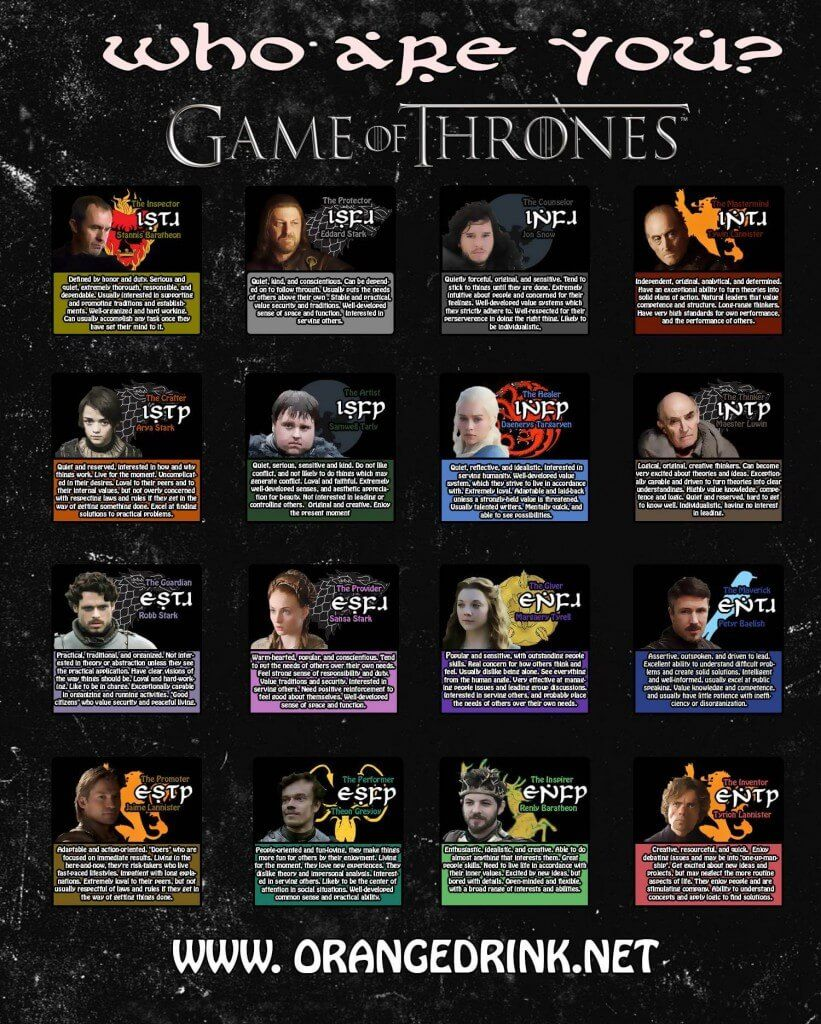 game of thrones personality chart personality type charts