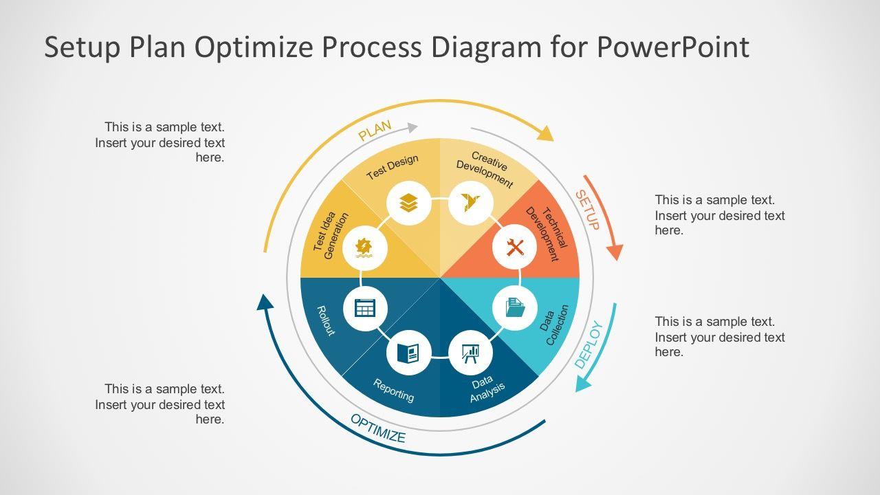 Poster Ideas Pinterest Ppt Process Flow Diagram With Timeline Chart Circle Design