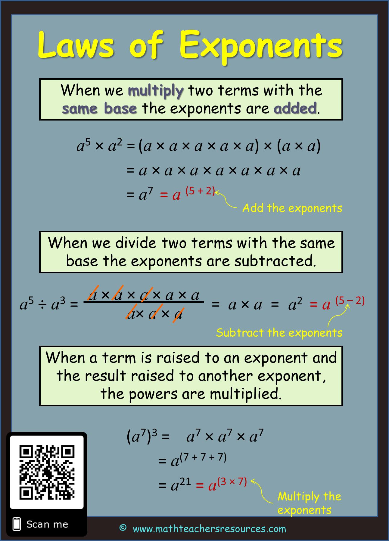 Exponent Rules   Exponents [ 1800 x 1292 Pixel ]