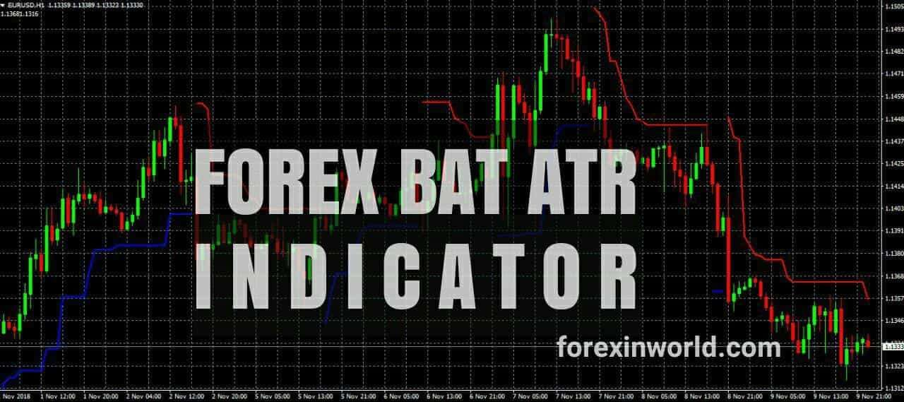Bat Atr Buy Sell Indicator Is Just A Forex Trading Index It S A