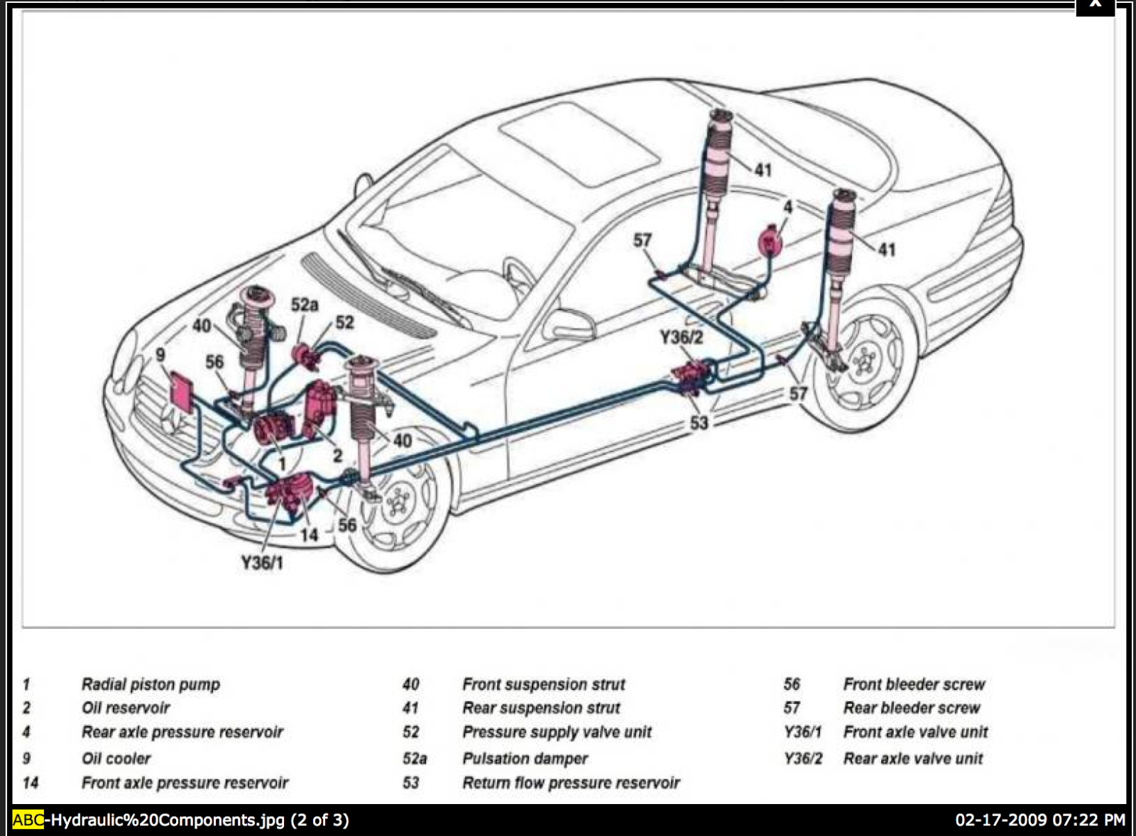 Mercedes Benz ABC System Troubleshooting Guide: ABC System