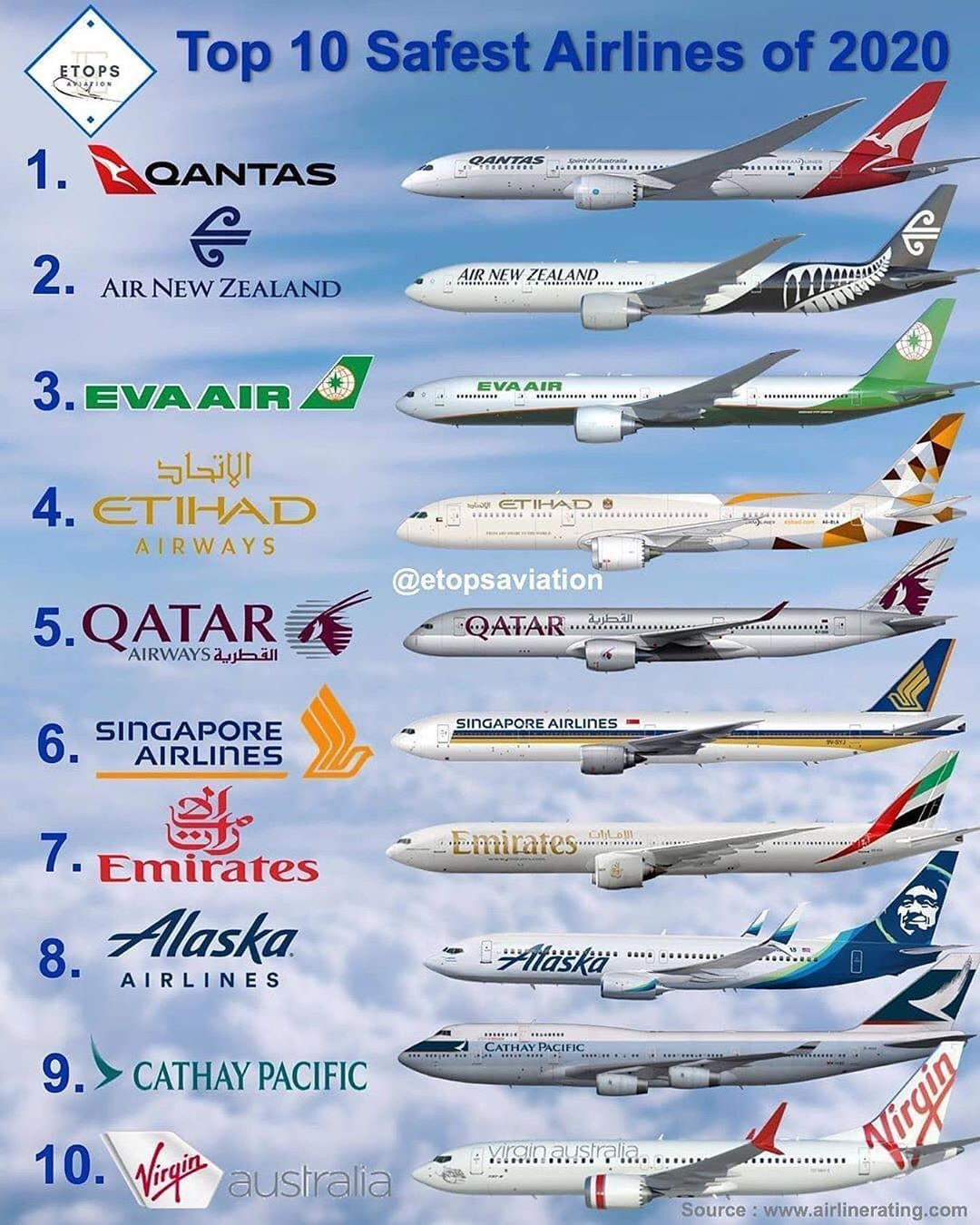 5,123 Me gusta, 229 comentarios Run By aviation_weekly