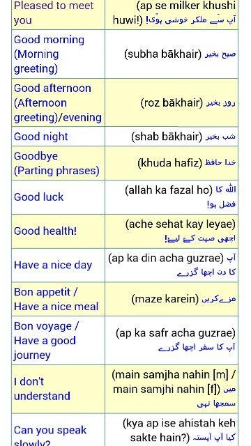 English Urdu English To Urdu Dictionary Hindi Language Learning Language Urdu