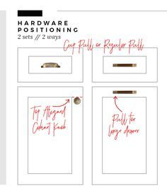 Your Complete Guide To Cabinetry Hardware