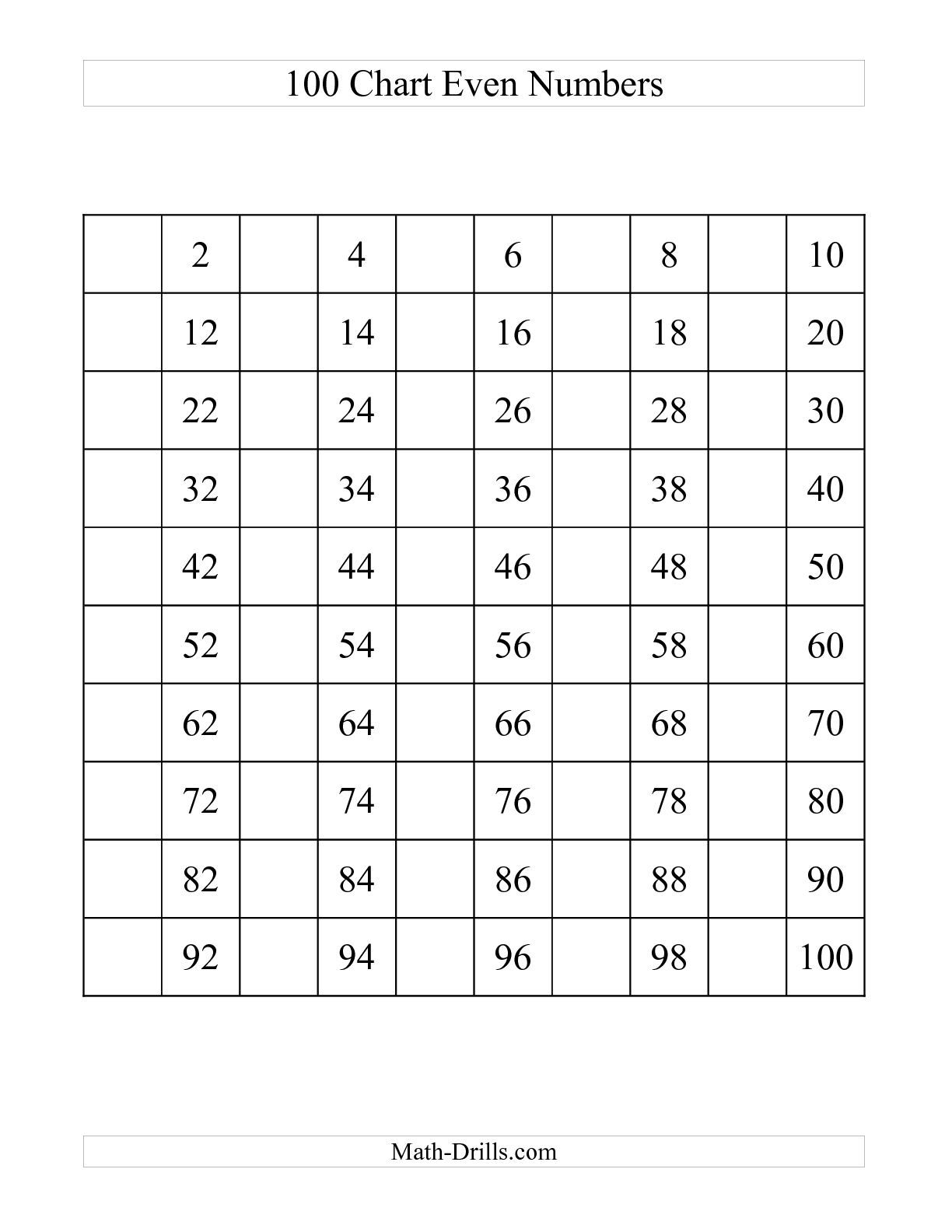 The One Hundred Chart With Even Numbers A