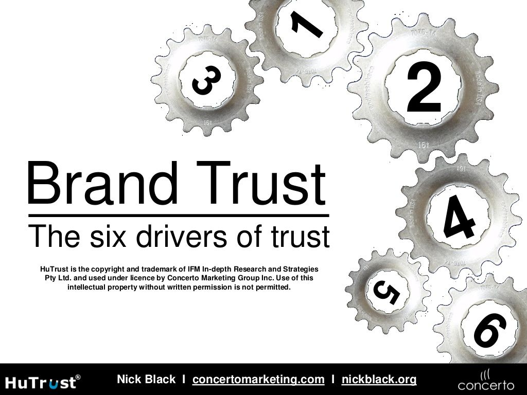 choosing brand elements to build brand equity Download presentation powerpoint slideshow about 'chapter 4: choosing brand elements to build brand equity' - kayla an image/link below is provided (as is) to.