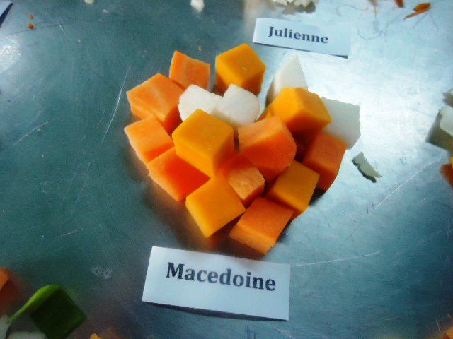 Macedoine With Images Different Types Of Vegetables Types Of