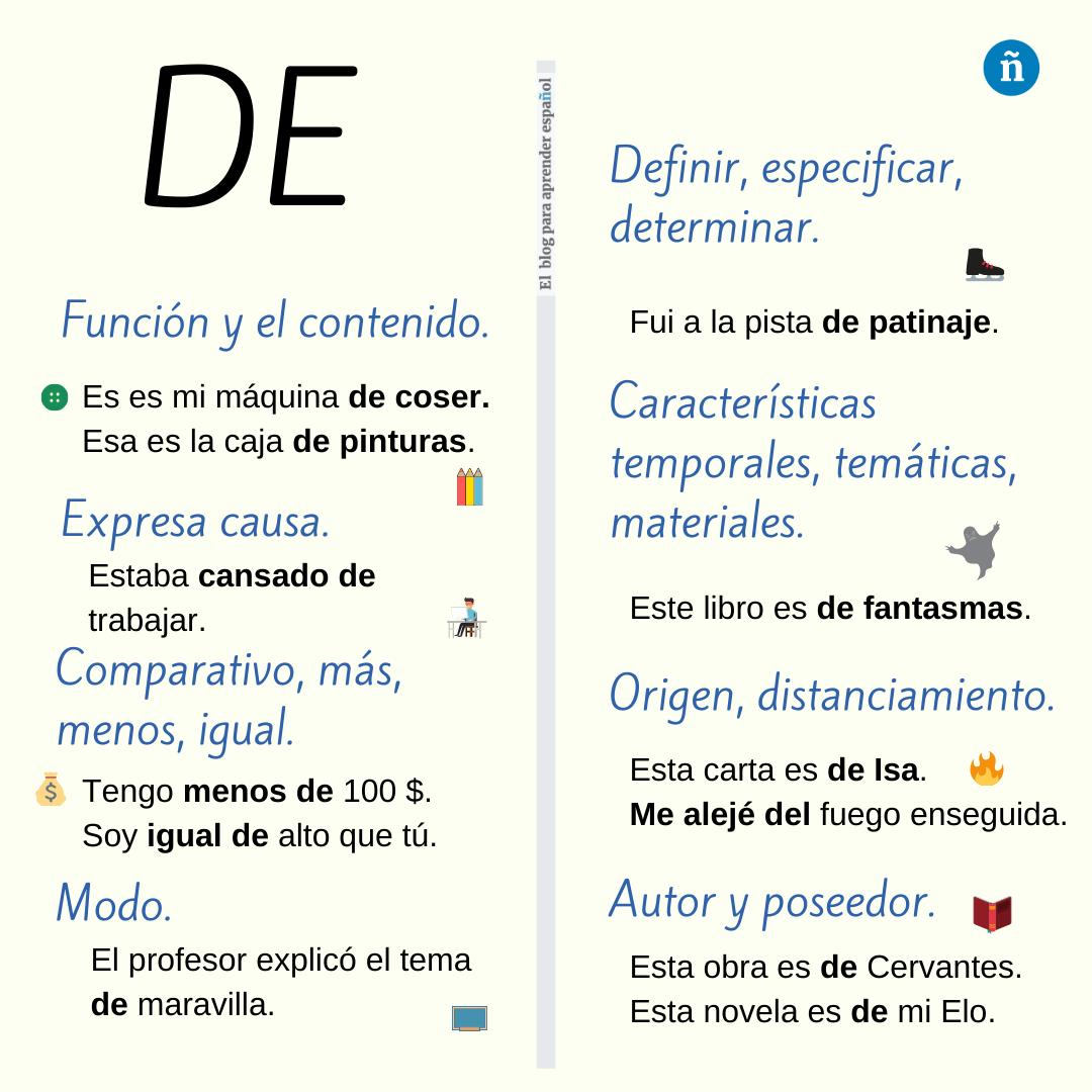 Ejercicios Para Practicar Con La Preposicion De En Espanol