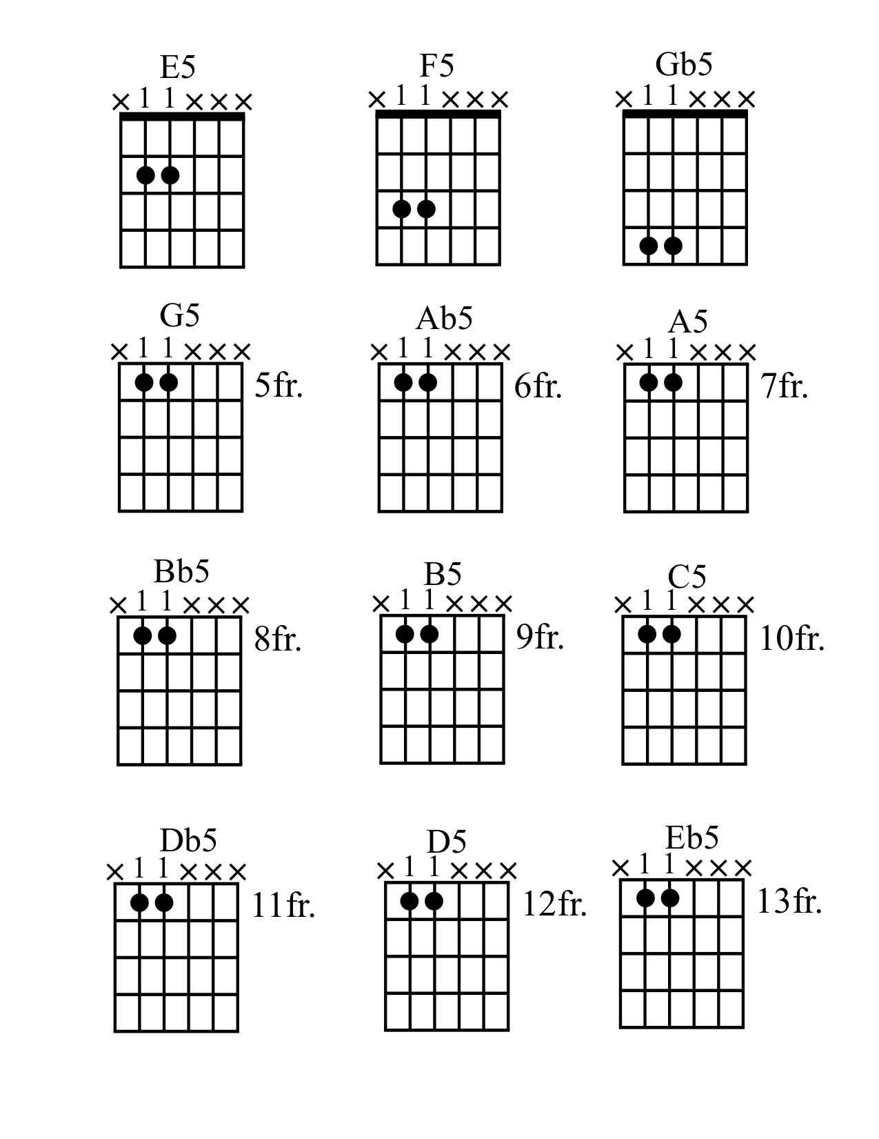 How To Play Power Chords On Guitar Printable Chord Grids