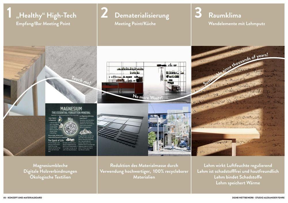 dgnb office - wettbewerb innenarchitektur stuttgart — studio, Innenarchitektur ideen
