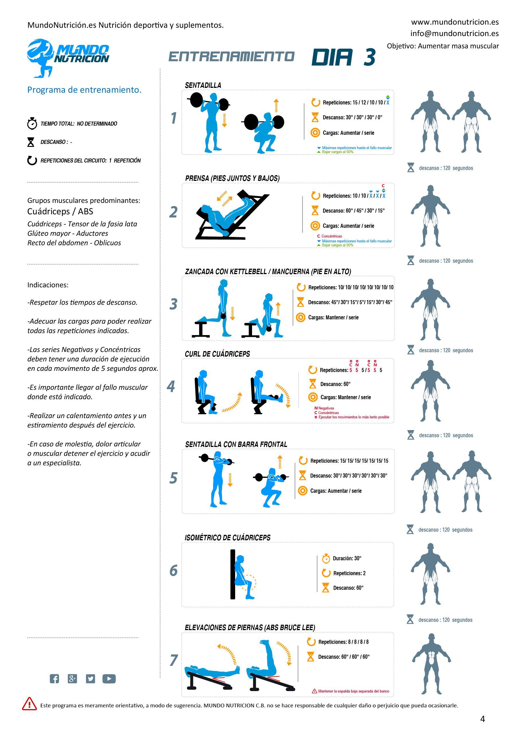 Semana de 5 d as de entrenamiento mundo nutrici n for Dieta gimnasio