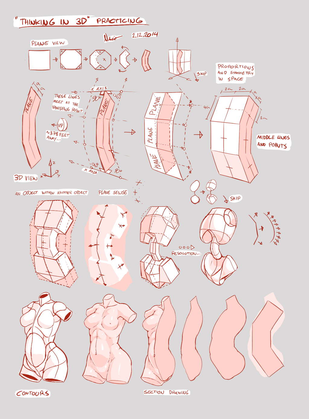 Pin By Ody On Pinterest Anatomy Drawings And Tutorials