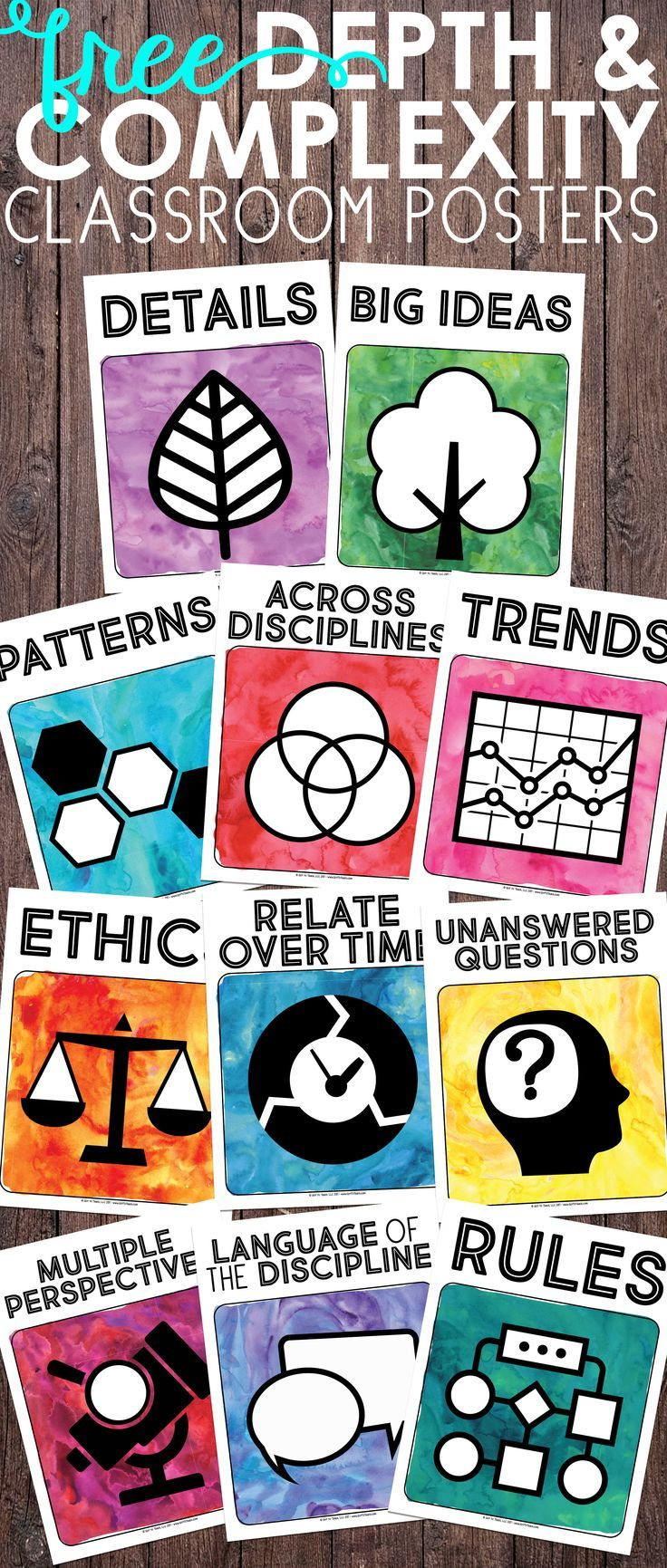 FREE Depth and Complexity Icon Posters Classroom gifts