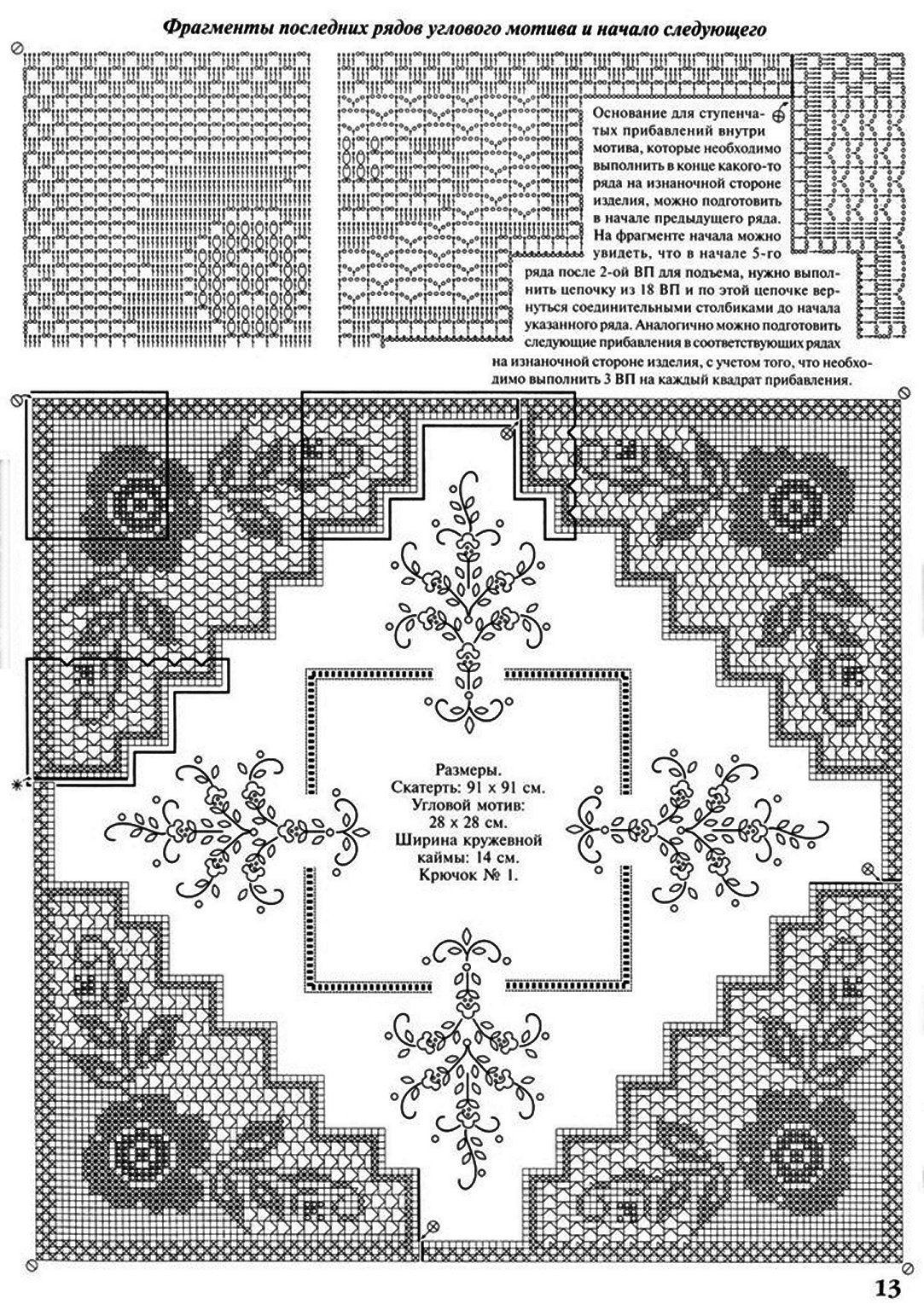 Sabriye Kara Adli Kullanicinin Igne Isi Panosundaki Pin Filet Crochet Orme Kenar Susleri Kanavice Ornekleri
