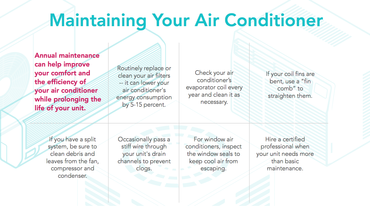 Air Conditioning Company Air Conditioning Companies Clean Air Conditioner Clean Air