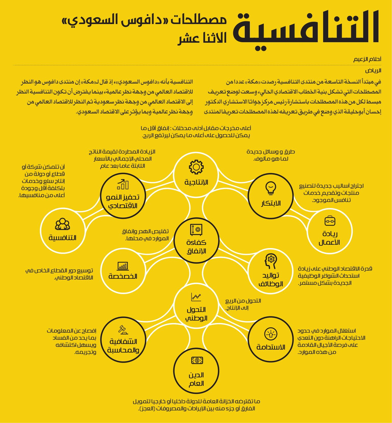 Pin By Amani On Infographic Makkahnp Infographic Amer