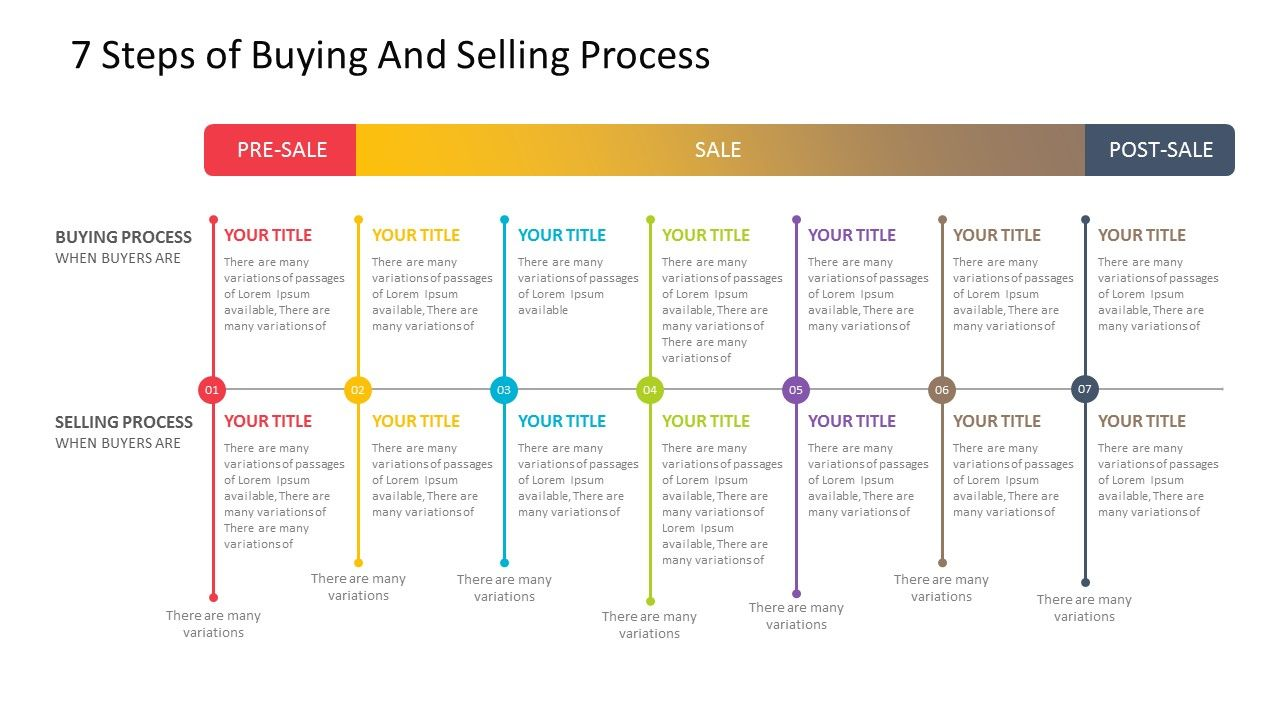 Sales Process PowerPoint Template (With images