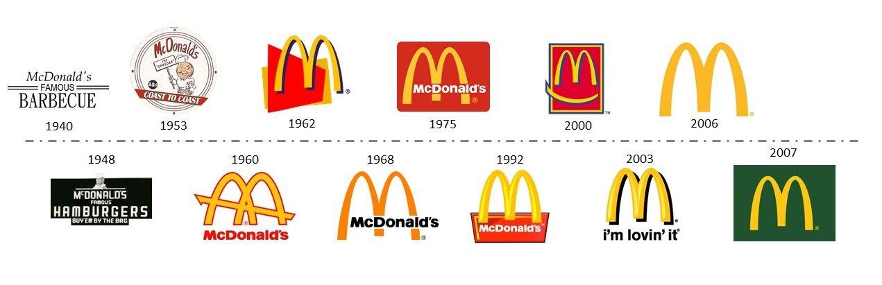 Empresas estadounidenses