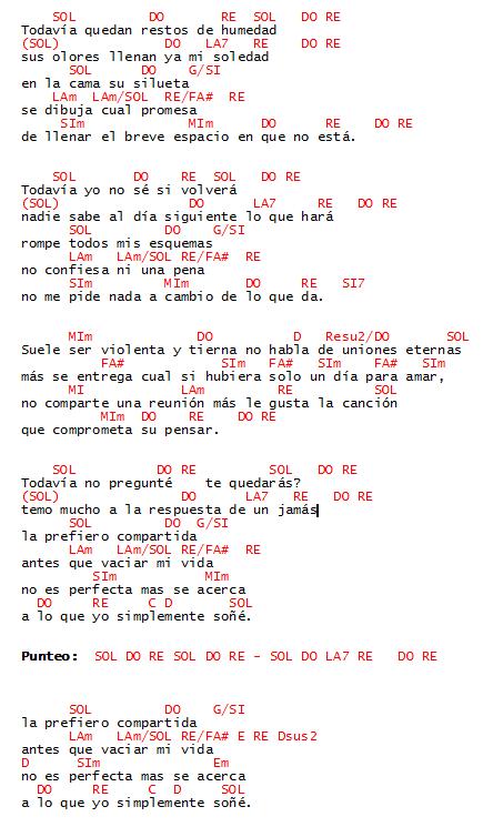 Como Tocar El Breve Espacio En Que No Estás Pablo Milanez En 2020 Letras De Canciones Cristianas Letras De Canciones Románticas Acordes De Guitarra