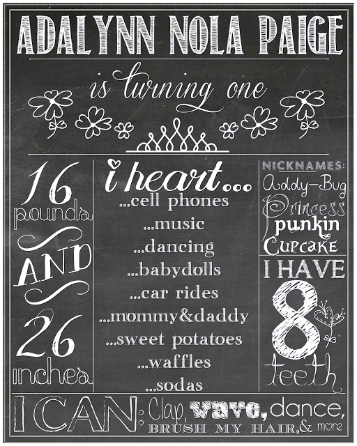 printable chalkboard sign tutorial with free photo editing programs