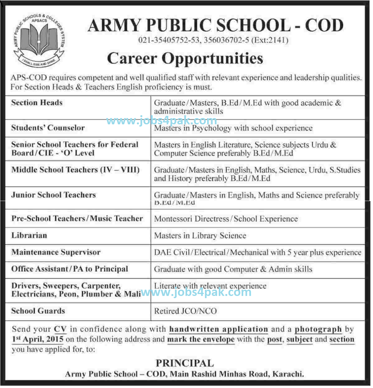 Pin by Jobs In Pakistan on Jobs4pak | Public school, Jobs in