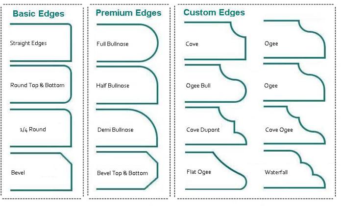 Benefits Of Granite Countertops And Edge Profiles Granite Edges