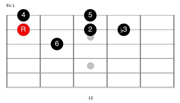 deep blues the b b king box music lessons music biz info gitarre spielen gitarre musik. Black Bedroom Furniture Sets. Home Design Ideas