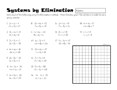 Systems Of Equations Elimination Worksheets Linear Equations Systems Of Equations Solving Linear Equations