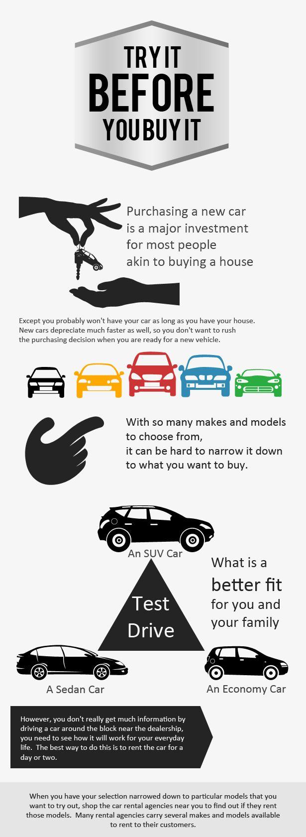2da79d395fbb1d34471f3d18ff596af2 - How Long Does It Take To Get A New Car