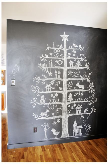 Blackboard paint and chalk