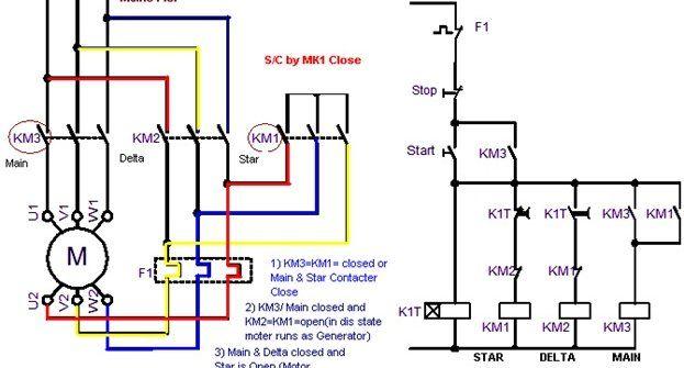 star delta control panel wiring diagram trailer diagrams 7 pin round wye data b7l preistastisch de u2022 motor