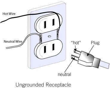 2da878900b6eebaf2944b393ed91ca2f www livingwithmyhome com 201 home tips pillar to post ac plug wiring at highcare.asia