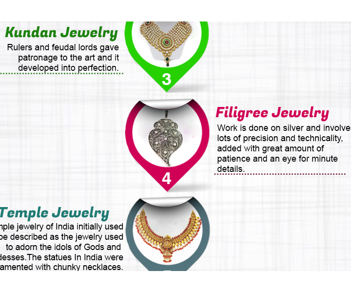 8 Most Popular Wedding Jewelry that you can get on Rent Jewellery