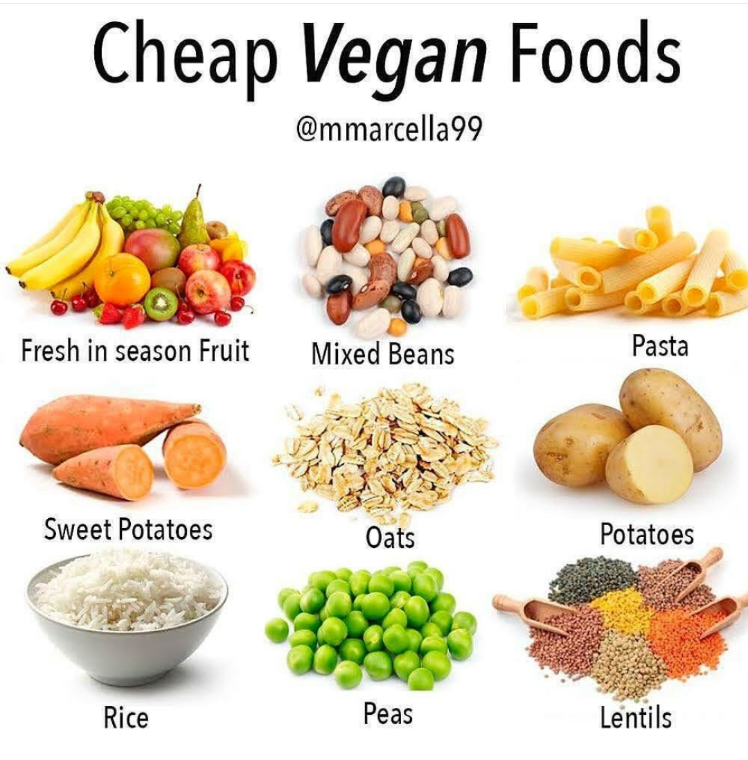 Many Vegan Staples Are Dirt Cheap Don T Let Cost Keep You Away From Veganism Whatveganseat Veganfood Vegancommuni Cheap Vegan Organic Recipes Vegan Foods