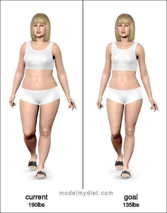 Fat burn tool picture 9