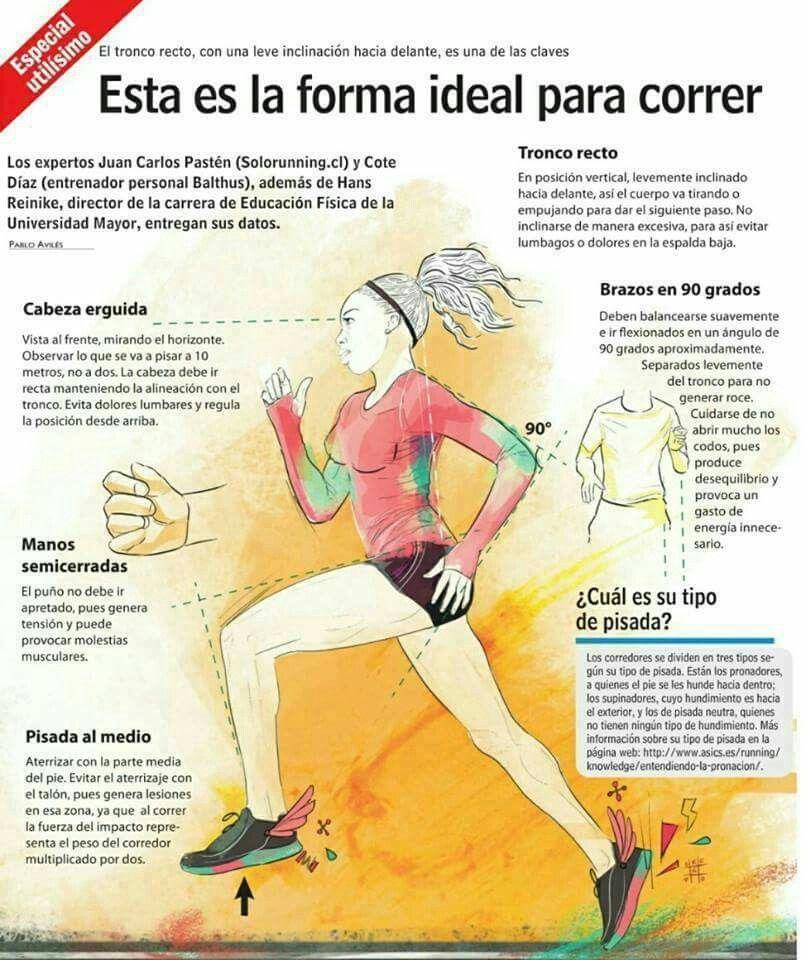 cual es la forma correcta de correr